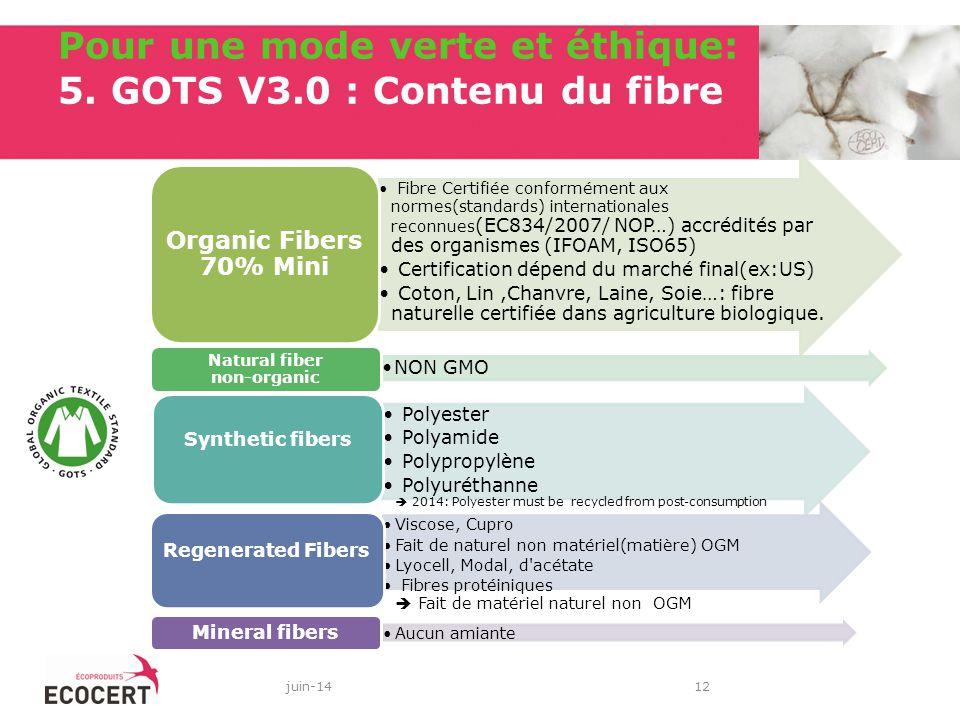 Pour une mode verte et éthique: 5. GOTS V3.0 : Contenu du fibre
