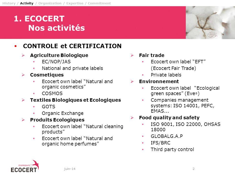 1. ECOCERT Nos activités CONTROLE et CERTIFICATION