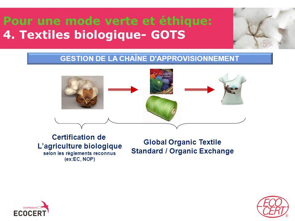 Pour une mode verte et éthique: 4. Textiles biologique- GOTS