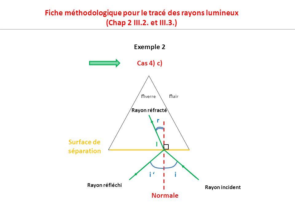 Fiche méthodologique pour le tracé des rayons lumineux