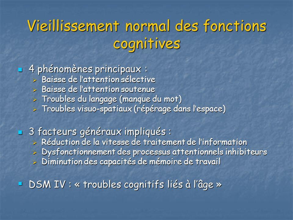 Vieillissement normal des fonctions cognitives
