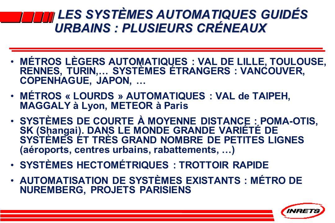 LES SYSTÈMES AUTOMATIQUES GUIDÉS URBAINS : PLUSIEURS CRÉNEAUX