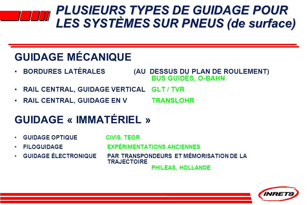PLUSIEURS TYPES DE GUIDAGE POUR LES SYSTÈMES SUR PNEUS (de surface)