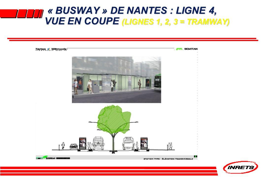 « BUSWAY » DE NANTES : LIGNE 4, VUE EN COUPE (LIGNES 1, 2, 3 = TRAMWAY)