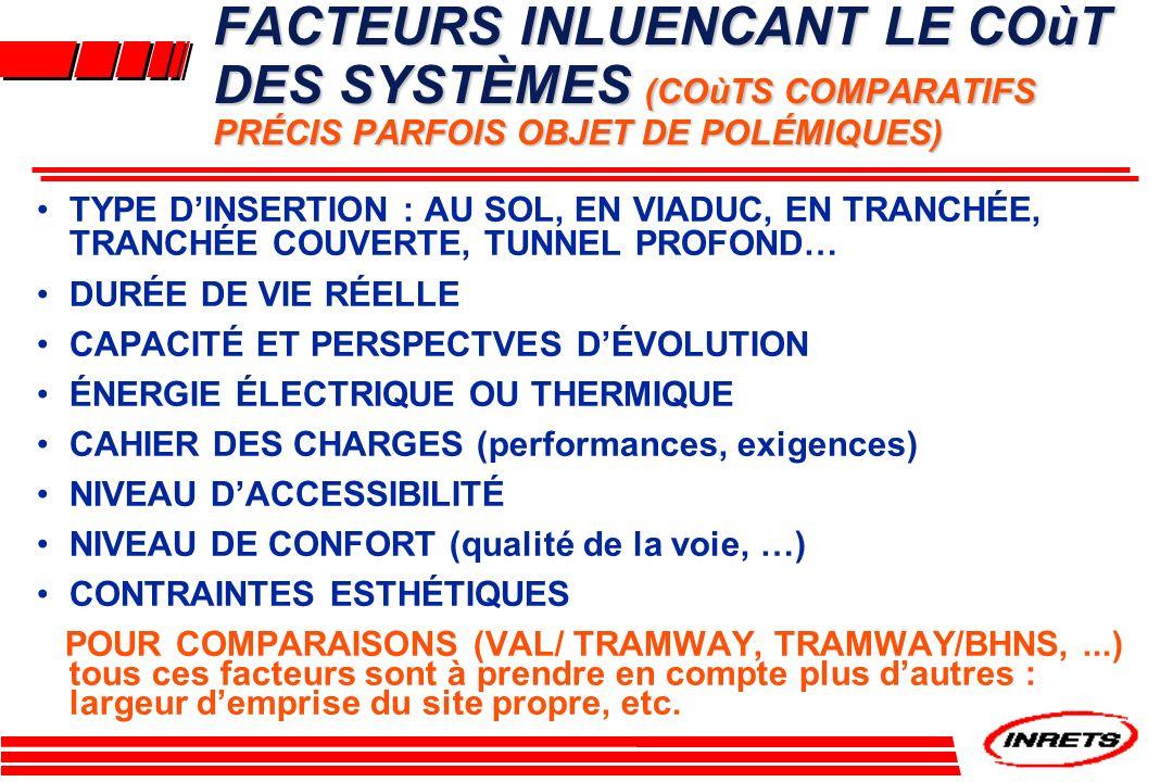 FACTEURS INLUENCANT LE COùT DES SYSTÈMES (COùTS COMPARATIFS PRÉCIS PARFOIS OBJET DE POLÉMIQUES)
