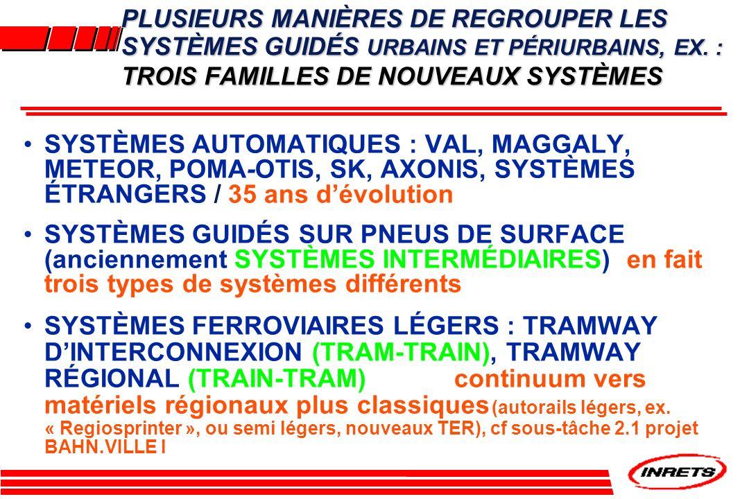 PLUSIEURS MANIÈRES DE REGROUPER LES SYSTÈMES GUIDÉS URBAINS ET PÉRIURBAINS, EX. : TROIS FAMILLES DE NOUVEAUX SYSTÈMES