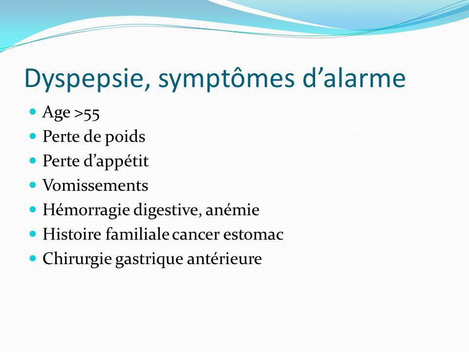 Dyspepsie, symptômes d'alarme