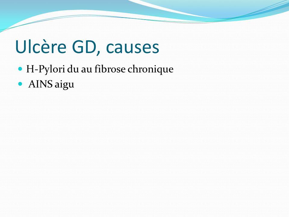 Ulcère GD, causes H-Pylori du au fibrose chronique AINS aigu
