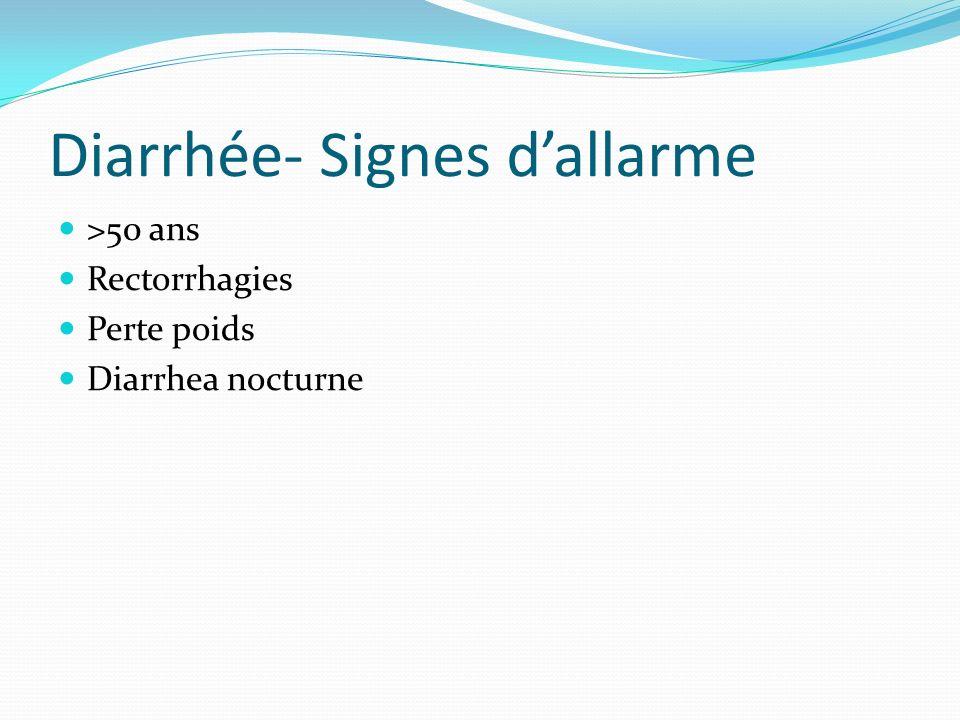 Diarrhée- Signes d'allarme