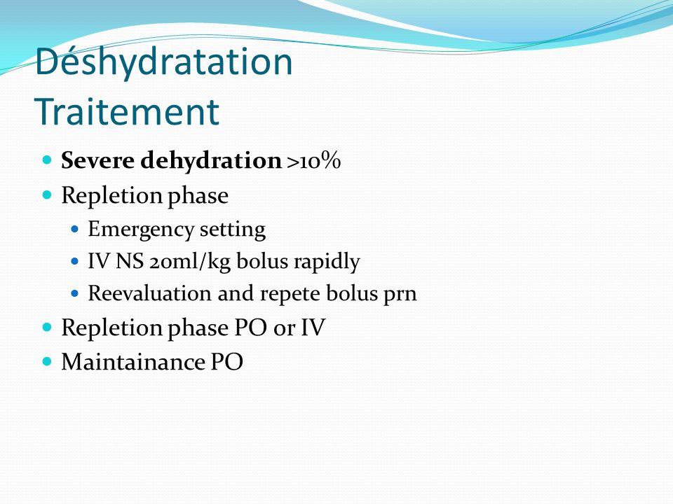Déshydratation Traitement