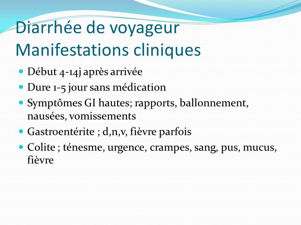 Diarrhée de voyageur Manifestations cliniques