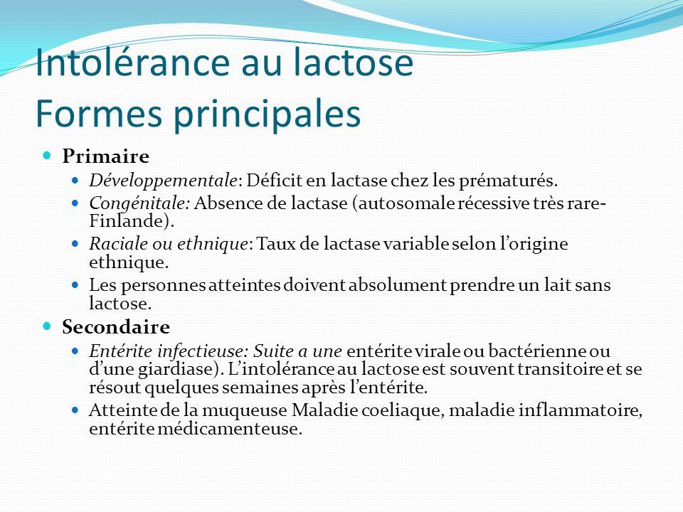 Intolérance au lactose Formes principales