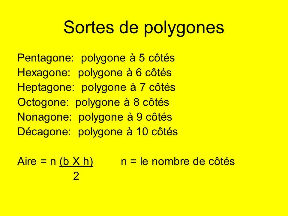 Sortes de polygones Pentagone: polygone à 5 côtés