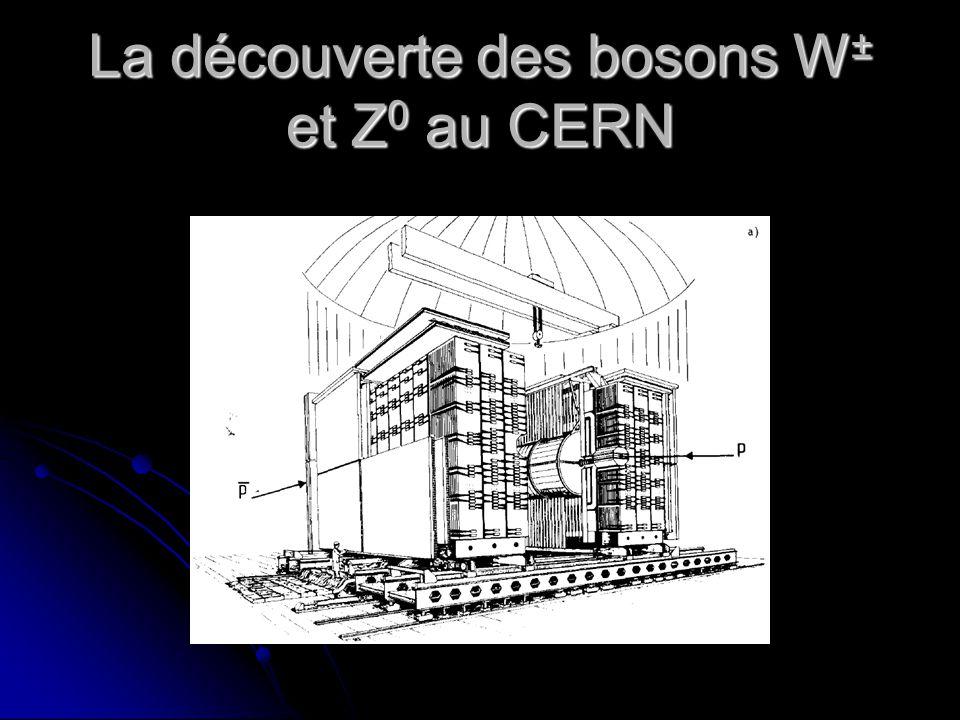 La découverte des bosons W± et Z0 au CERN