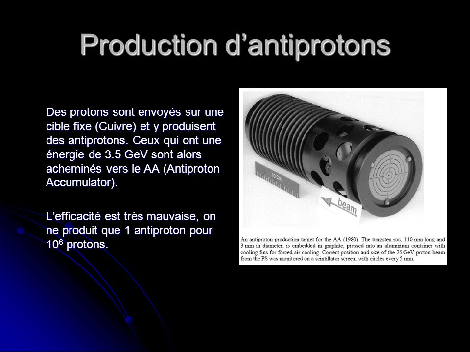 Production d'antiprotons