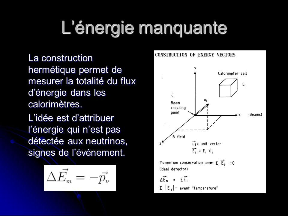 L'énergie manquante La construction hermétique permet de mesurer la totalité du flux d'énergie dans les calorimètres.