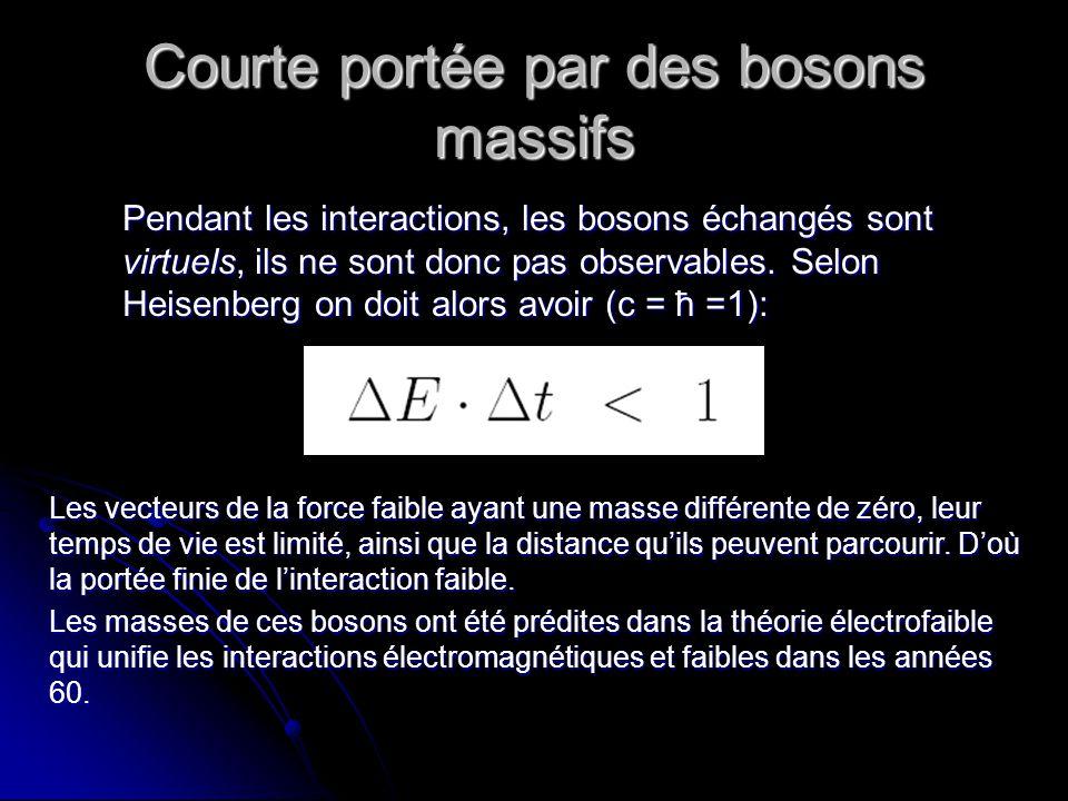 Courte portée par des bosons massifs