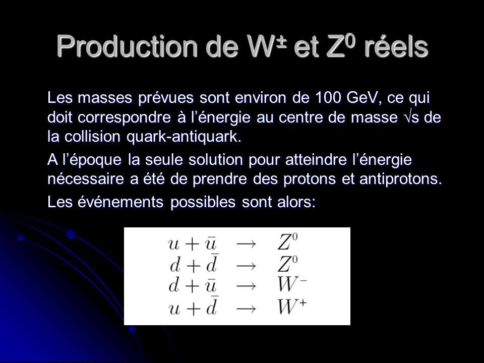 Production de W± et Z0 réels