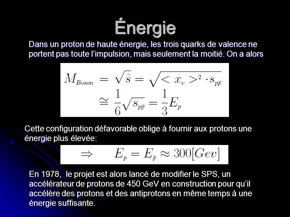 Énergie Dans un proton de haute énergie, les trois quarks de valence ne portent pas toute l'impulsion, mais seulement la moitié. On a alors.