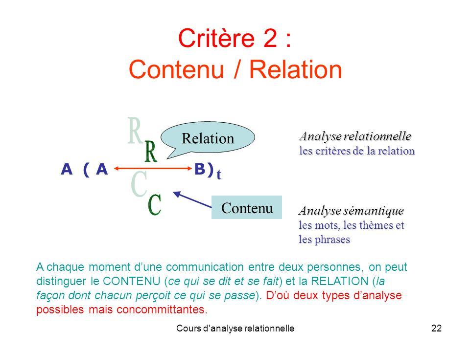 Critère 2 : Contenu / Relation