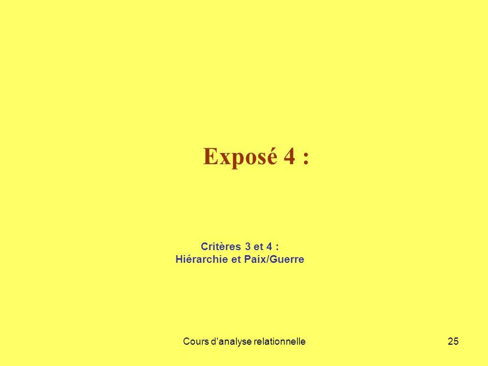 Critères 3 et 4 : Hiérarchie et Paix/Guerre