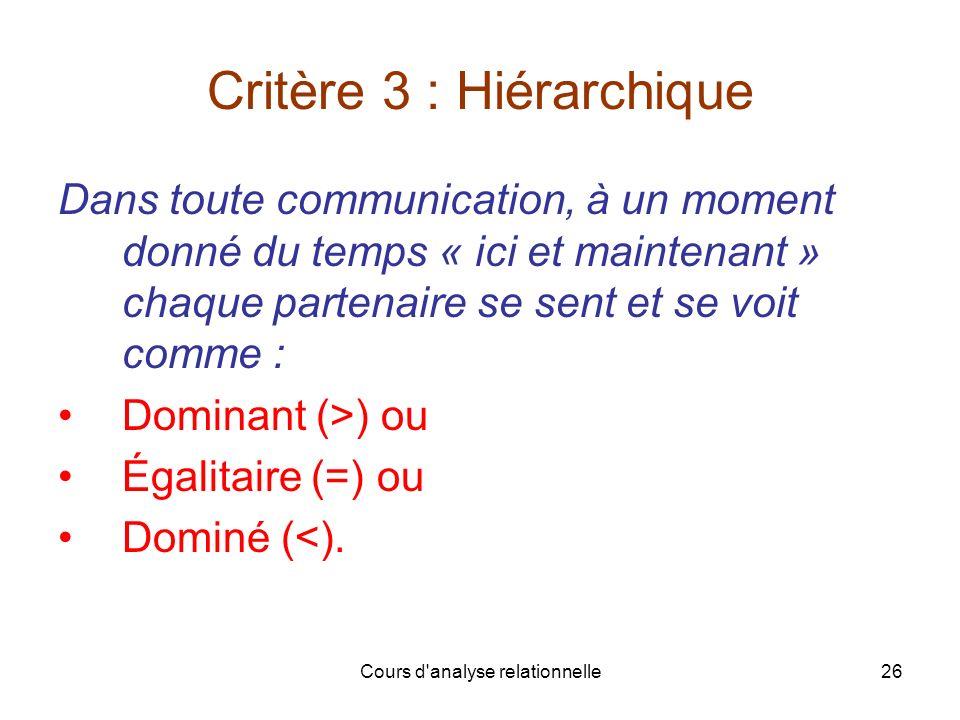 Critère 3 : Hiérarchique