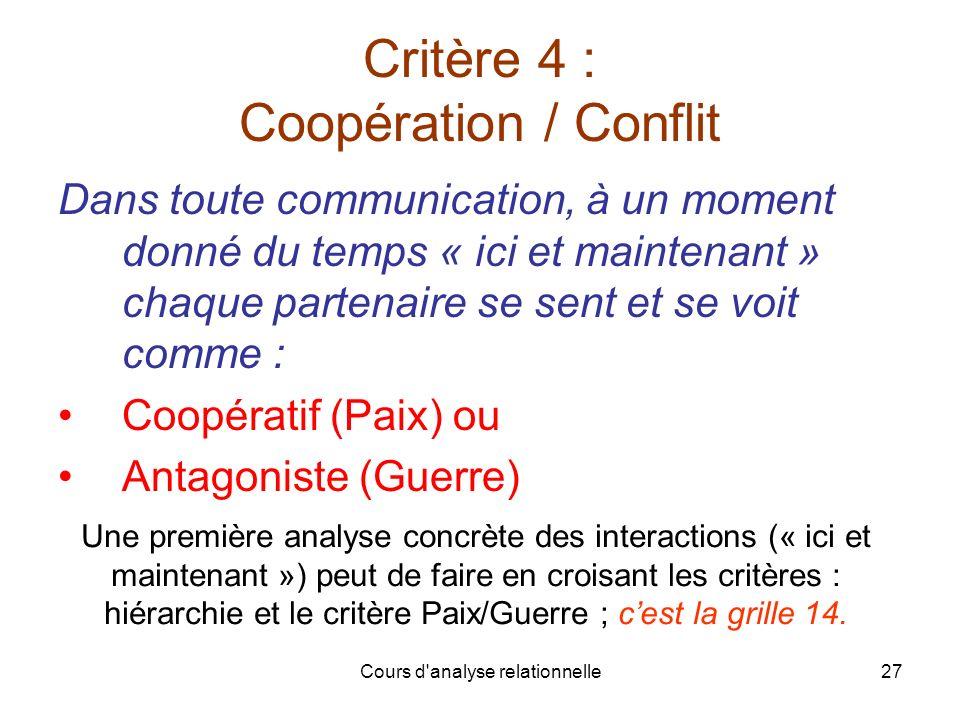Critère 4 : Coopération / Conflit