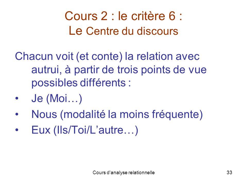 Cours 2 : le critère 6 : Le Centre du discours