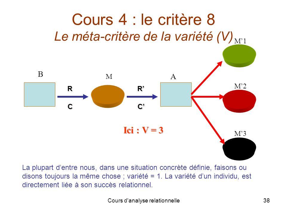 Cours 4 : le critère 8 Le méta-critère de la variété (V)