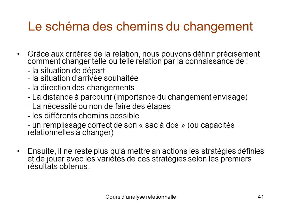 Le schéma des chemins du changement