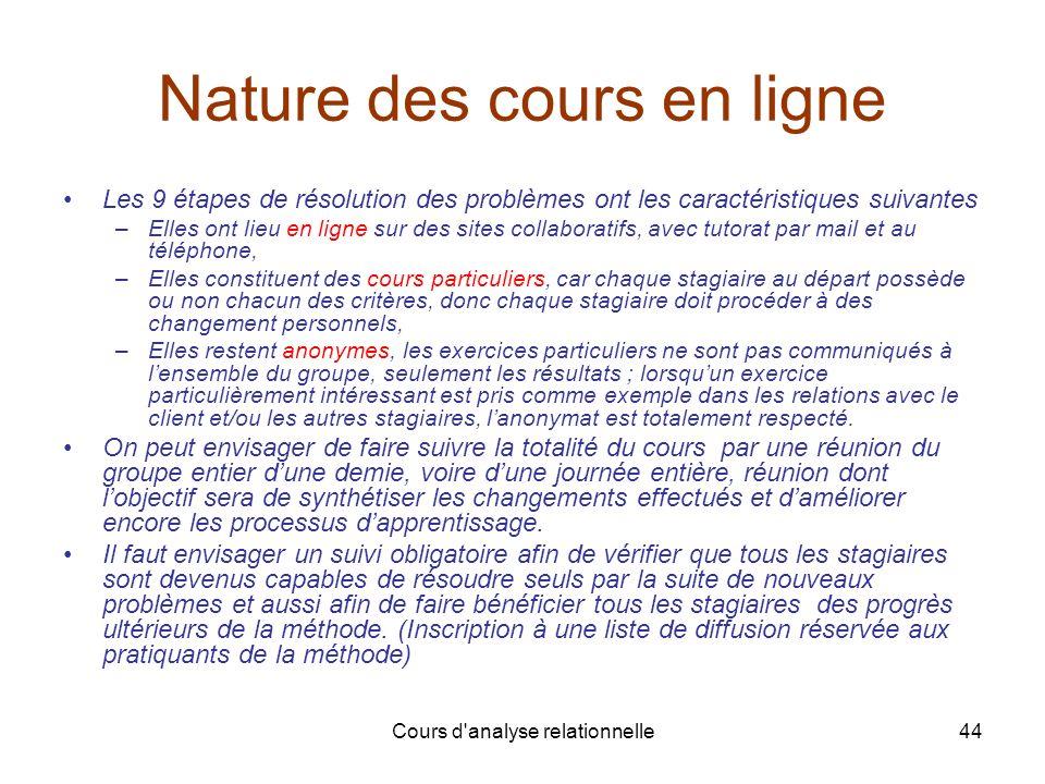 Nature des cours en ligne