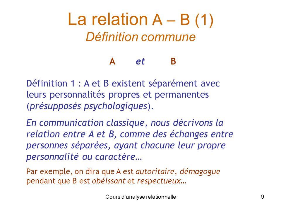 La relation A – B (1) Définition commune