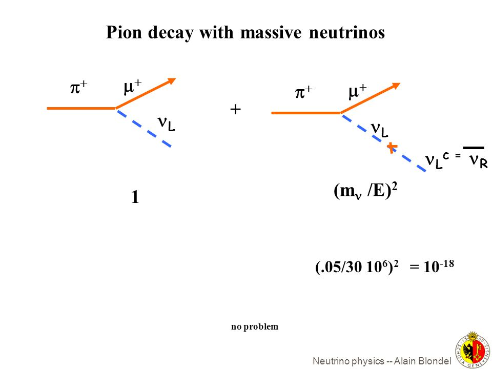 Pion decay with massive neutrinos