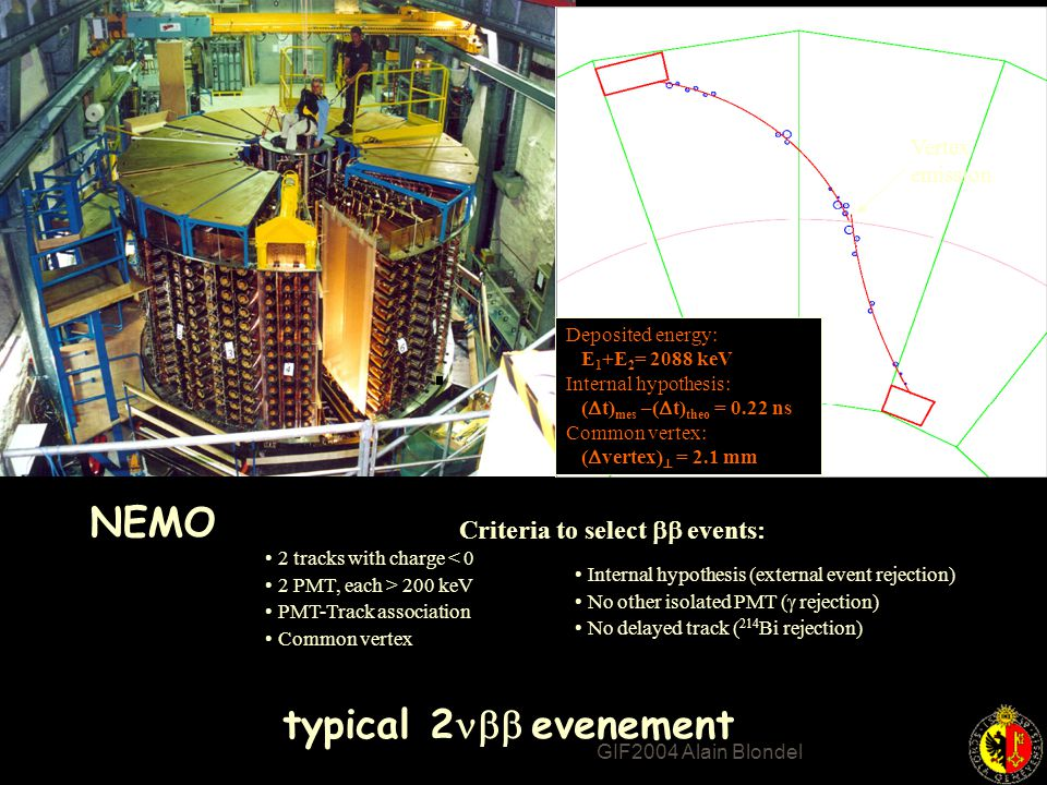 NEMO typical 2nbb evenement Criteria to select bb events: Vertex