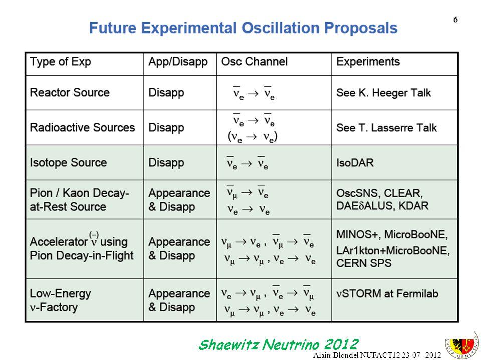 Shaewitz Neutrino 2012 Alain Blondel NUFACT12 23-07- 2012