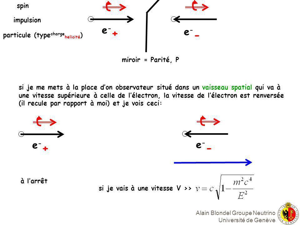 e-+ e-- e-+ e-- spin impulsion particule (typechargehelicité)