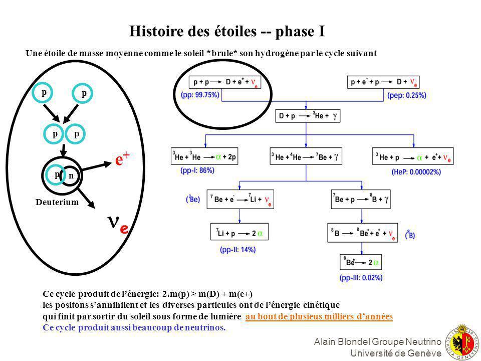 ne e+ Histoire des étoiles -- phase I