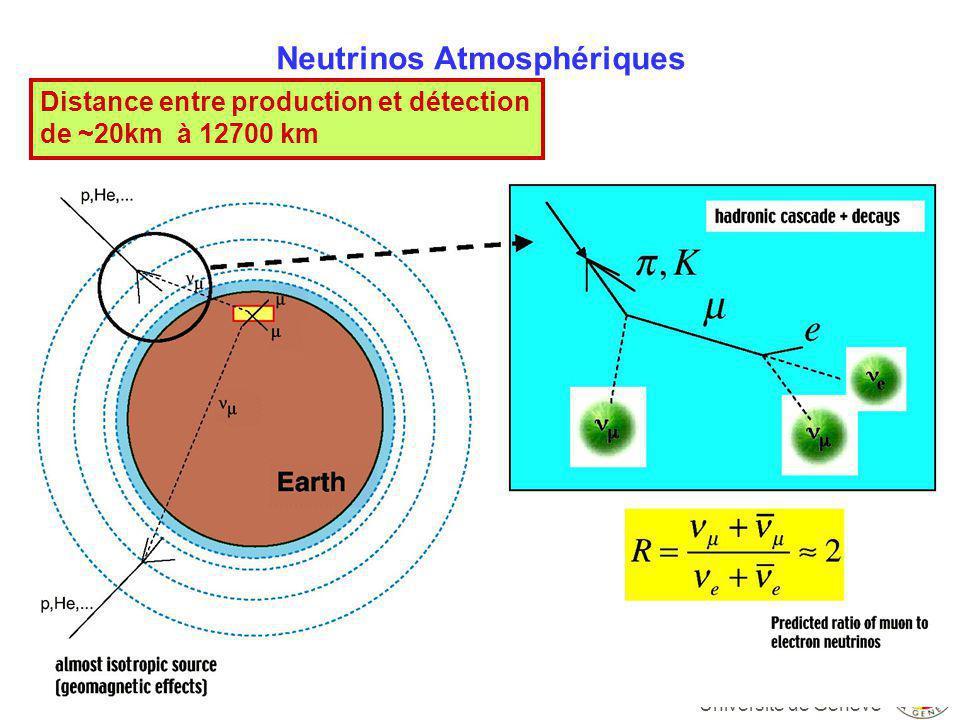 Neutrinos Atmosphériques