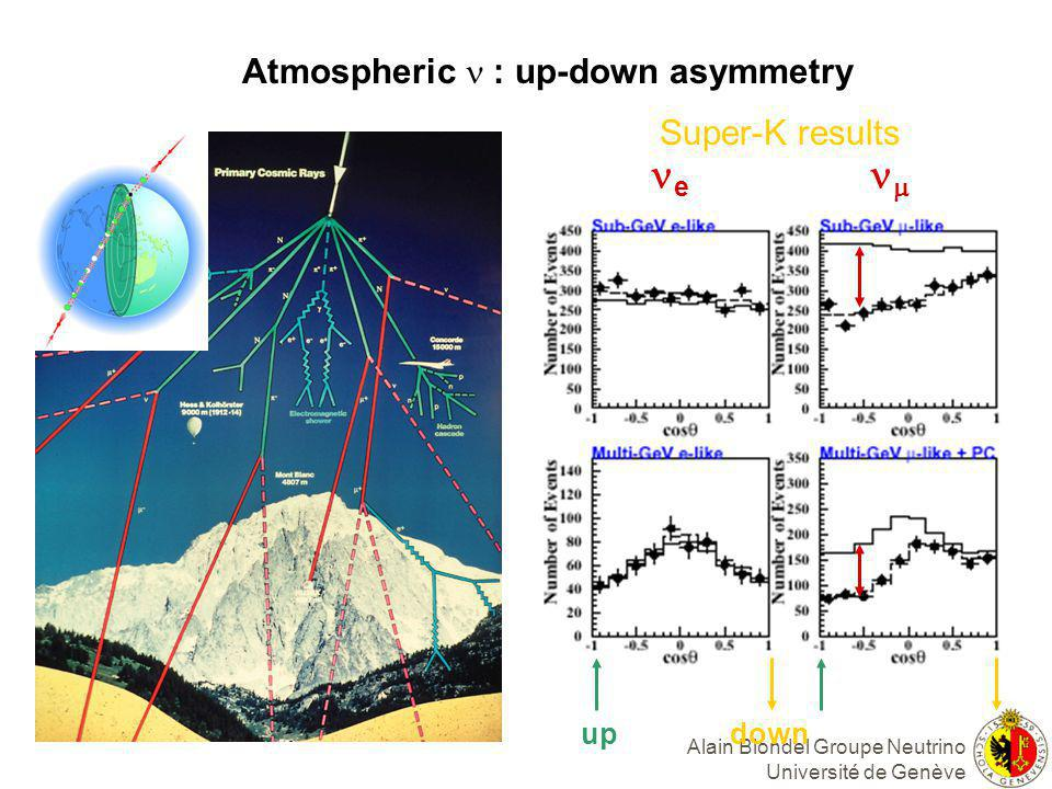 Atmospheric n : up-down asymmetry