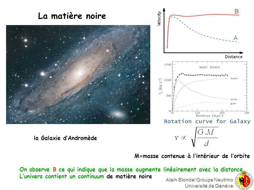 La matière noire courbe A = loi de Kepler la Galaxie d'Andromède