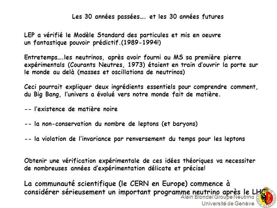 Les 30 années passées…. et les 30 années futures