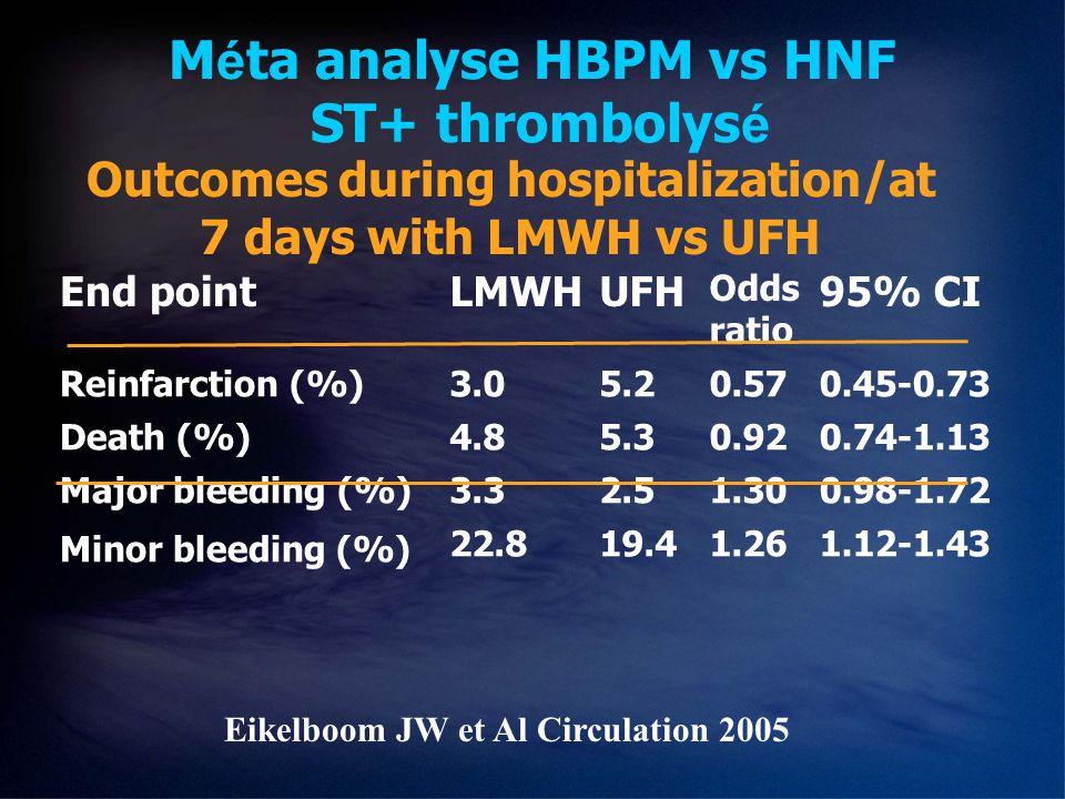 Méta analyse HBPM vs HNF ST+ thrombolysé