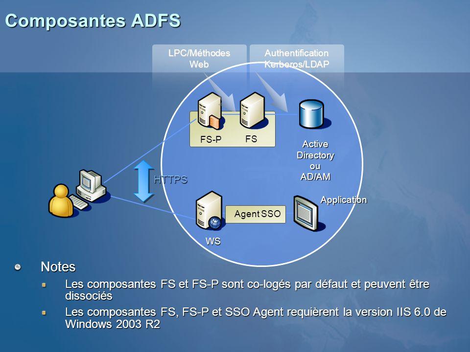 Composantes ADFS Notes