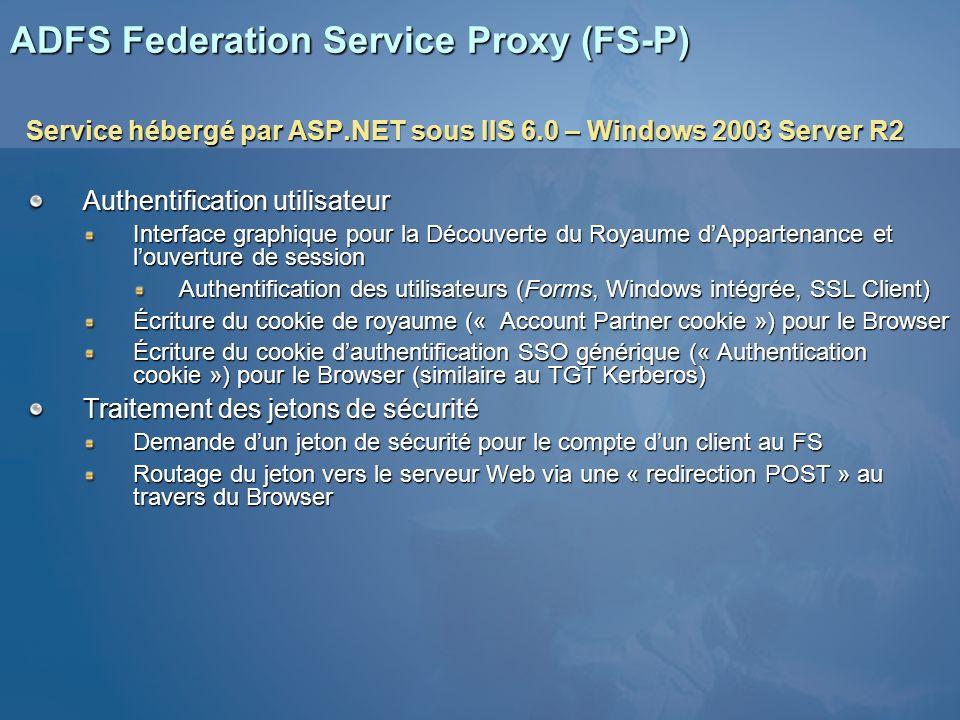 ADFS Federation Service Proxy (FS-P)