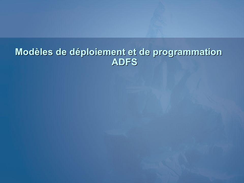 Modèles de déploiement et de programmation ADFS