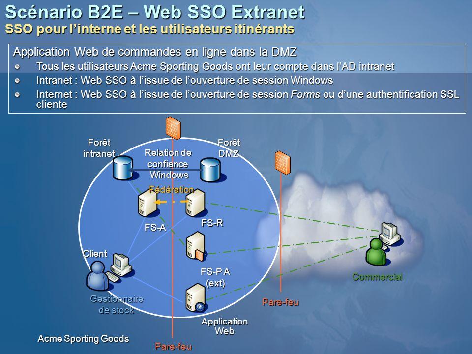 Scénario B2E – Web SSO Extranet SSO pour l'interne et les utilisateurs itinérants
