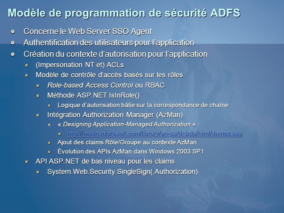 Modèle de programmation de sécurité ADFS