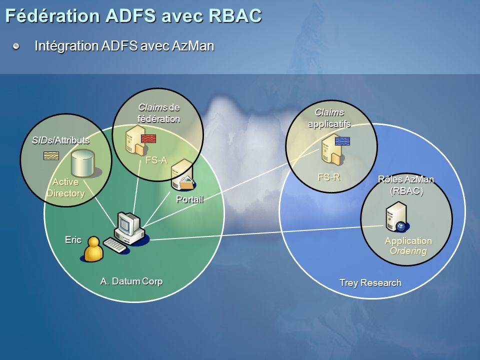 Fédération ADFS avec RBAC