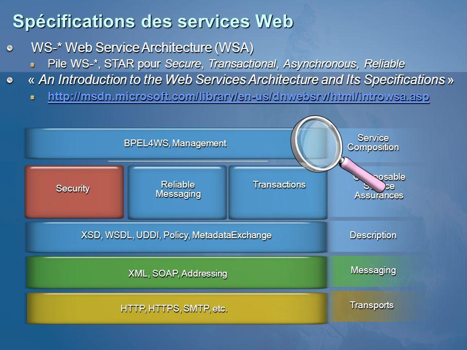 Spécifications des services Web