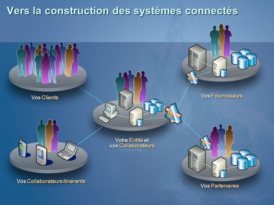 Vers la construction des systèmes connectés